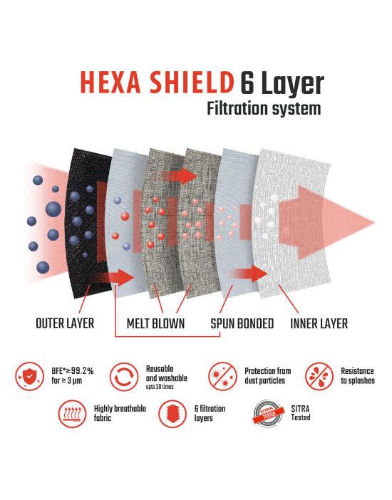 Goldstroms Unisex Hexa...